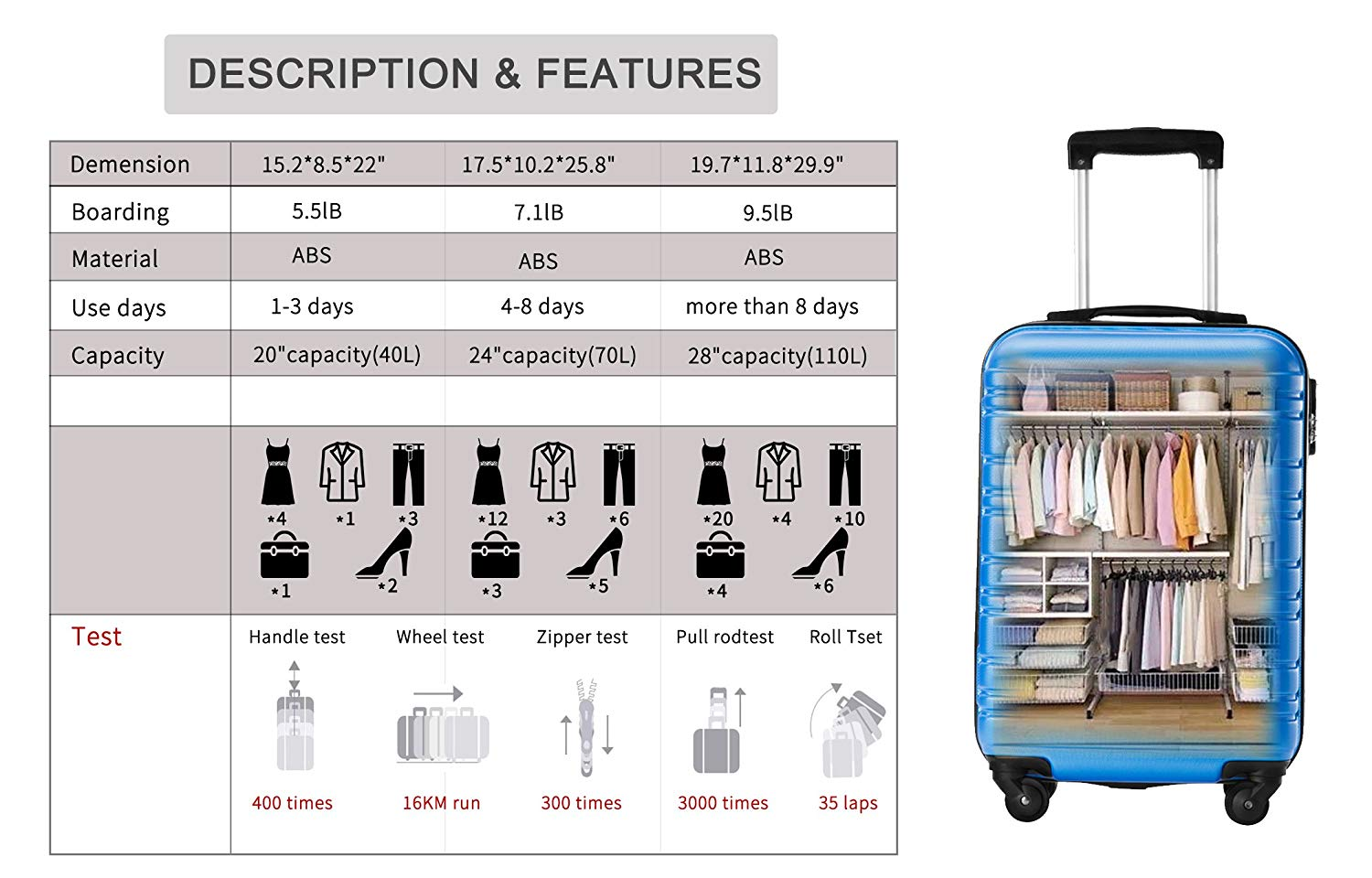 TBWYF 3 Piece Spinner Suitcase Set